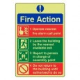 Fire Action panels