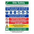 Multi site safety panels