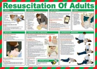 Resuscitation for adults