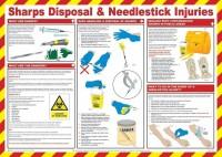 Sharps disposal & needlestick Injuries