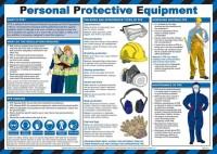 Personel Protective Equipment