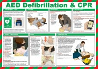 AED Defibrillation & CPR