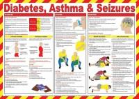 Diabetes, Asthma & Seizures