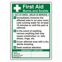 Emergency Burns & Scalds